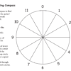 Note Finding Compass Sample